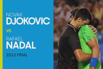 Rafael Nadal en Novak Djokovic na hun finale in 2012 tijdens de Australian open.